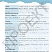 3 кл АКТ учебник_Страница_100