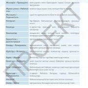 3 кл АКТ учебник_Страница_101