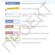 3 кл ИКТ учебник_Страница_006
