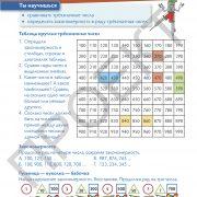 3 кл Математика учебник 1 часть на рус яз_Страница_016
