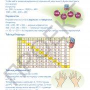 3 кл Математика учебник 1 часть на рус яз_Страница_097